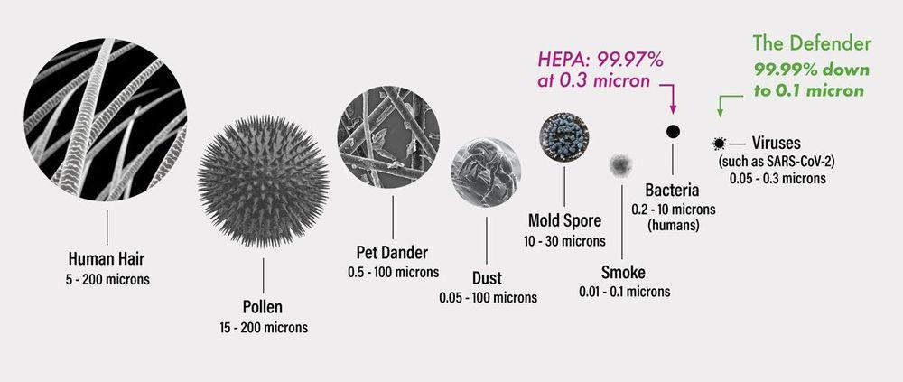 Air Particles